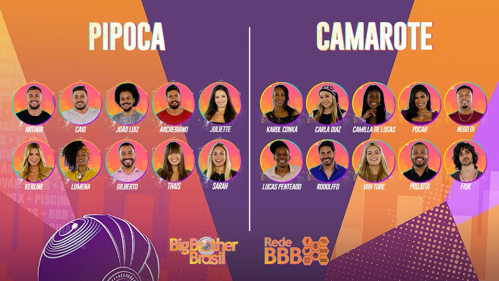 Tabela com imagens e nomes dos vinte participantes do BBB21, divididos entre grupo Pipoca e Camarote.]